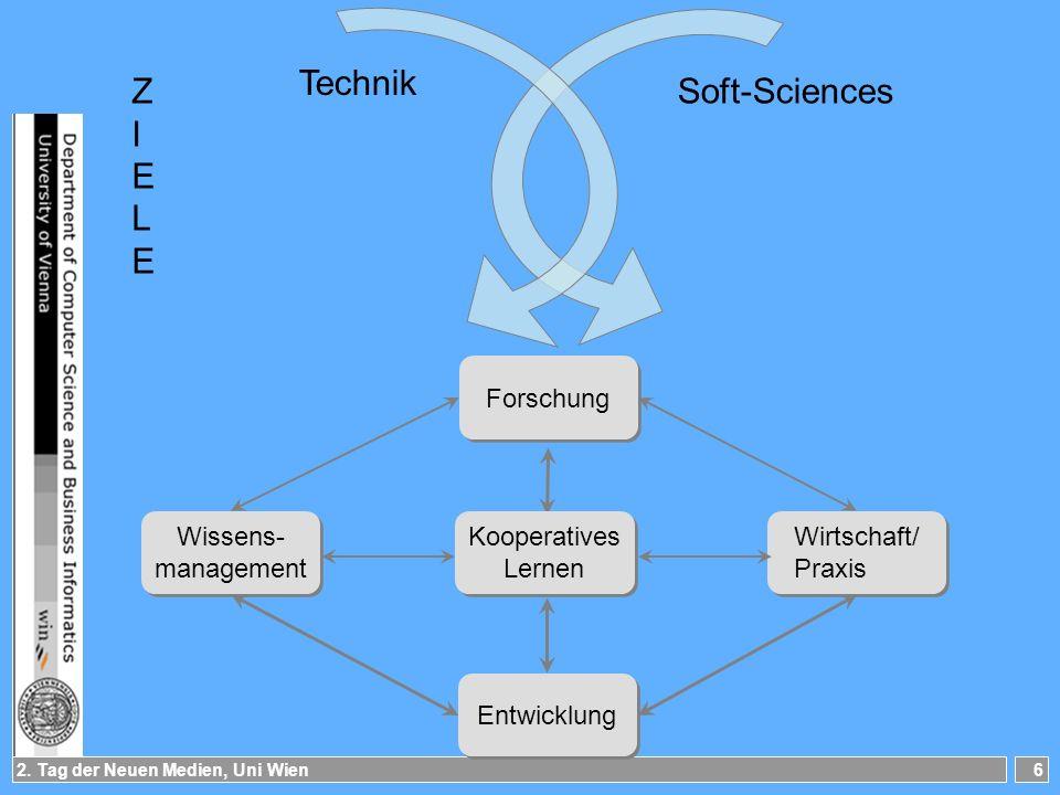 2. Tag der Neuen Medien, Uni Wien6 Forschung Wirtschaft/ Praxis Wirtschaft/ Praxis Wissens- management Wissens- management Entwicklung Kooperatives Le
