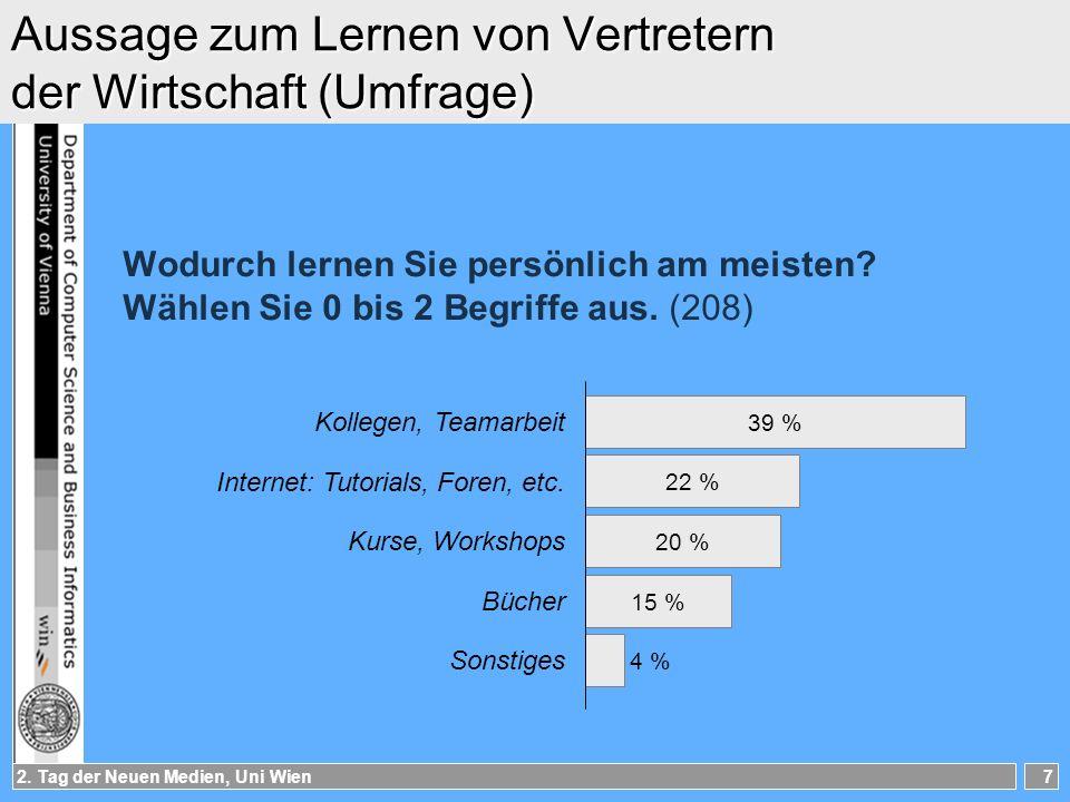 2. Tag der Neuen Medien, Uni Wien7 Aussage zum Lernen von Vertretern der Wirtschaft (Umfrage) Wodurch lernen Sie persönlich am meisten? Wählen Sie 0 b