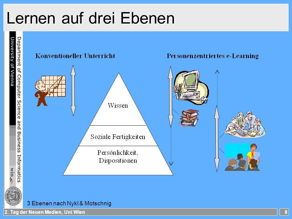 2. Tag der Neuen Medien, Uni Wien8 Lernen auf drei Ebenen 3 Ebenen nach Nykl & Motschnig