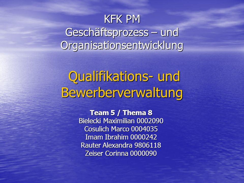 KFK PM Geschäftsprozess – und Organisationsentwicklung Qualifikations- und Bewerberverwaltung Team 5 / Thema 8 Bielecki Maximilian 0002090 Cosulich Ma