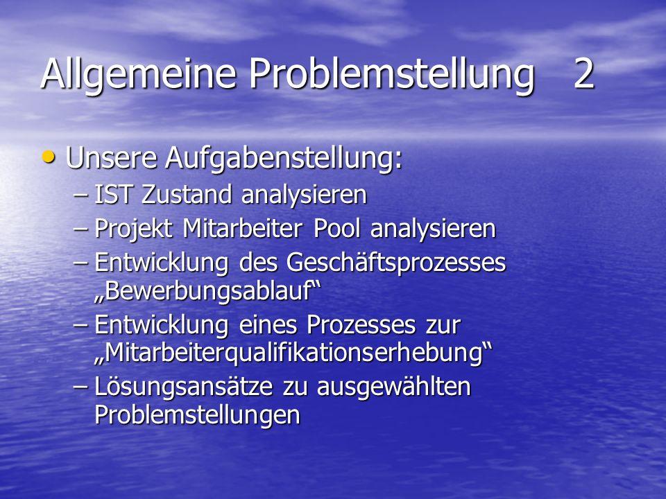 Allgemeine Problemstellung 2 Unsere Aufgabenstellung: Unsere Aufgabenstellung: –IST Zustand analysieren –Projekt Mitarbeiter Pool analysieren –Entwick