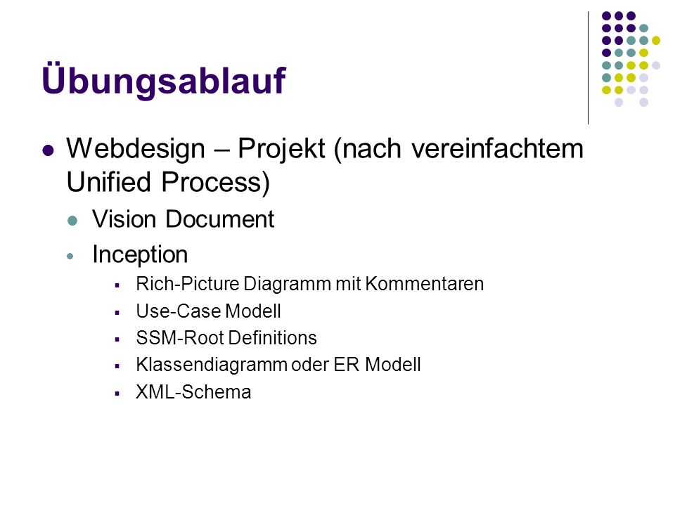 Übungsablauf Webdesign – Projekt (nach vereinfachtem Unified Process) Vision Document Inception Rich-Picture Diagramm mit Kommentaren Use-Case Modell SSM-Root Definitions Klassendiagramm oder ER Modell XML-Schema