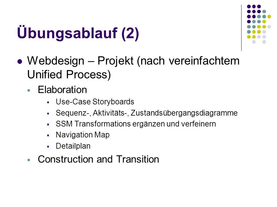 Übungsablauf (2) Webdesign – Projekt (nach vereinfachtem Unified Process) Elaboration Use-Case Storyboards Sequenz-, Aktivitäts-, Zustandsübergangsdiagramme SSM Transformations ergänzen und verfeinern Navigation Map Detailplan Construction and Transition