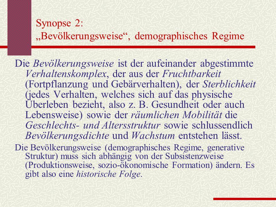 Synopse 2: Bevölkerungsweise, demographisches Regime Die Bevölkerungsweise ist der aufeinander abgestimmte Verhaltenskomplex, der aus der Fruchtbarkeit (Fortpflanzung und Gebärverhalten), der Sterblichkeit (jedes Verhalten, welches sich auf das physische Überleben bezieht, also z.