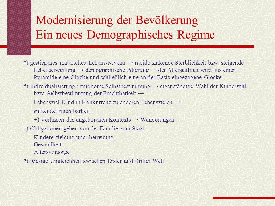 Modernisierung der Bevölkerung Ein neues Demographisches Regime *) gestiegenes materielles Lebens-Niveau rapide sinkende Sterblichkeit bzw. steigende