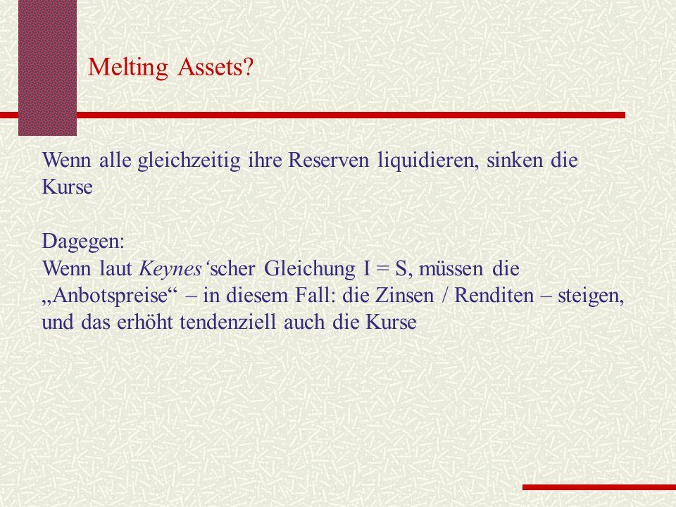 Melting Assets? Wenn alle gleichzeitig ihre Reserven liquidieren, sinken die Kurse Dagegen: Wenn laut Keynesscher Gleichung I = S, müssen die Anbotspr