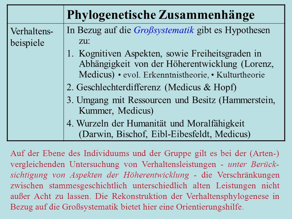 Phylogenetische Zusammenhänge Verhaltens- beispiele In Bezug auf die Großsystematik gibt es Hypothesen zu: 1.Kognitiven Aspekten, sowie Freiheitsgraden in Abhängigkeit von der Höherentwicklung (Lorenz, Medicus) evol.