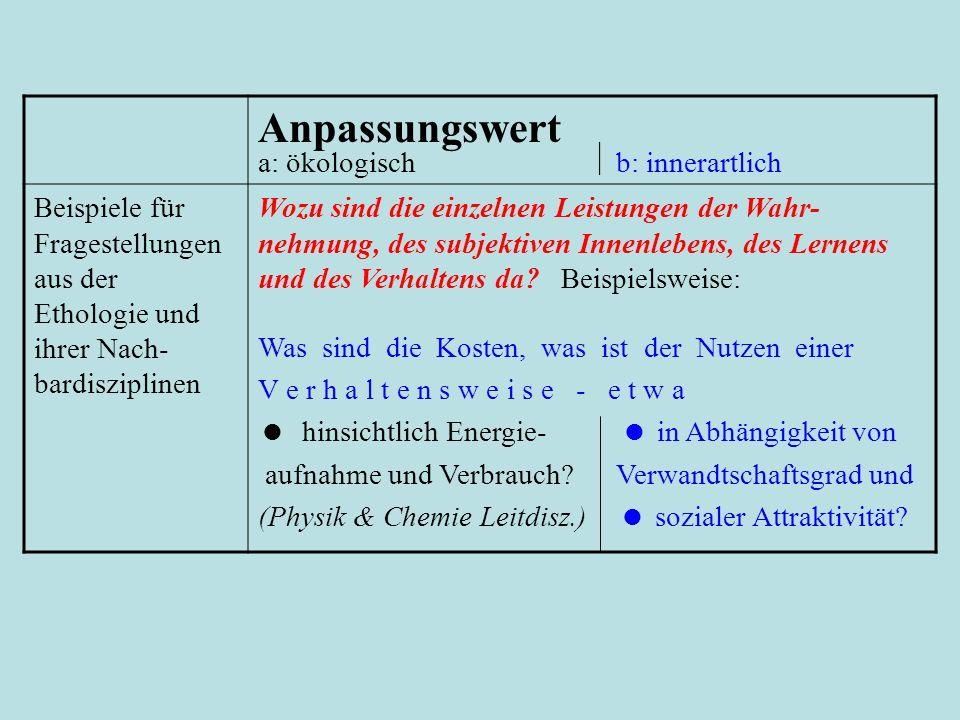 Anpassungswert a: ökologisch b: innerartlich Beispiele für Fragestellungen aus der Ethologie und ihrer Nach- bardisziplinen Wozu sind die einzelnen Le