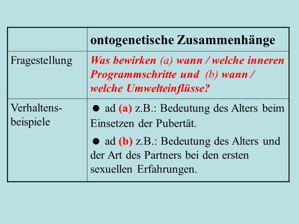 ontogenetische Zusammenhänge FragestellungWas bewirken (a) wann / welche inneren Programmschritte und (b) wann / welche Umwelteinflüsse? Verhaltens- b