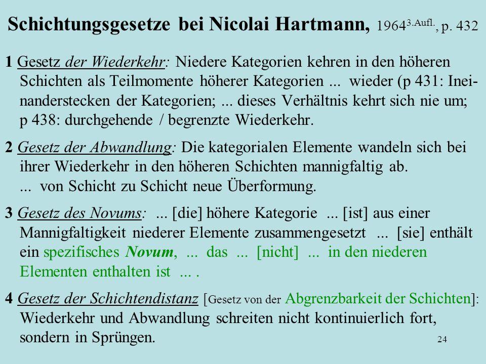 Schichtungsgesetze bei Nicolai Hartmann, 1964 3.Aufl., p. 432 1 Gesetz der Wiederkehr: Niedere Kategorien kehren in den höheren Schichten als Teilmome