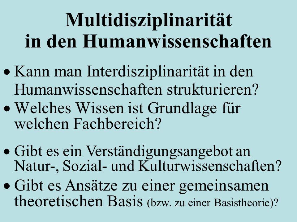 Multidisziplinarität in den Humanwissenschaften Kann man Interdisziplinarität in den Humanwissenschaften strukturieren? Welches Wissen ist Grundlage f