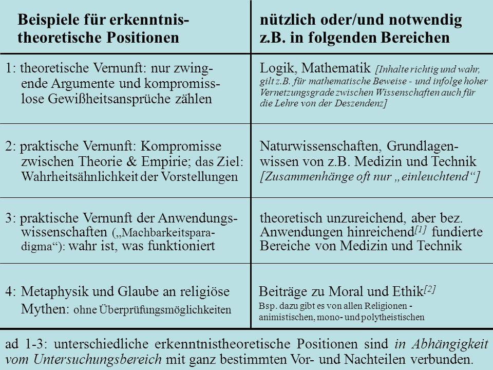 nützlich oder/und notwendig z.B. in folgenden Bereichen 1: theoretische Vernunft: nur zwing- ende Argumente und kompromiss- lose Gewißheitsansprüche z