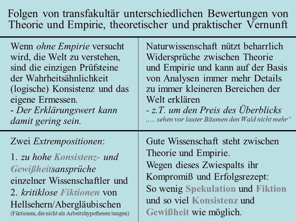 Folgen von transfakultär unterschiedlichen Bewertungen von Theorie und Empirie, theoretischer und praktischer Vernunft Wenn ohne Empirie versucht wird