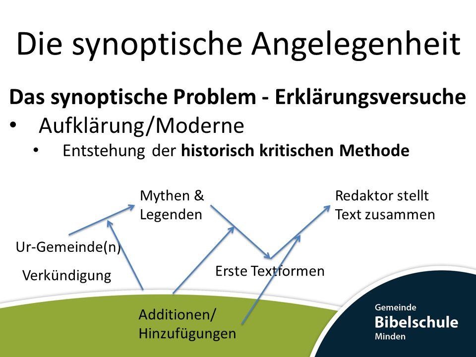 Die synoptische Angelegenheit Das synoptische Problem - Erklärungsversuche Aufklärung/Moderne Entstehung der historisch kritischen Methode Ur-Gemeinde