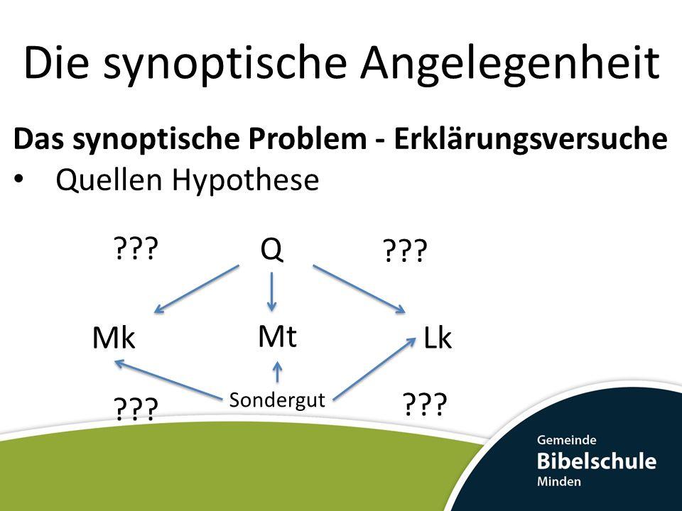 Die synoptische Angelegenheit Das synoptische Problem - Erklärungsversuche Quellen Hypothese Mk Mt Lk Q??? Sondergut ???