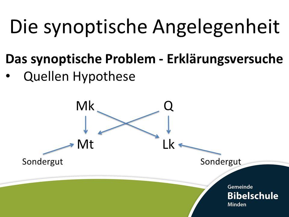 Die synoptische Angelegenheit Das synoptische Problem - Erklärungsversuche Quellen Hypothese Mk Mt Lk Q Sondergut