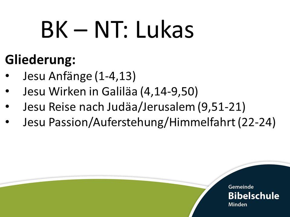 BK – NT: Lukas Gliederung: Jesu Anfänge (1-4,13) Jesu Wirken in Galiläa (4,14-9,50) Jesu Reise nach Judäa/Jerusalem (9,51-21) Jesu Passion/Auferstehun