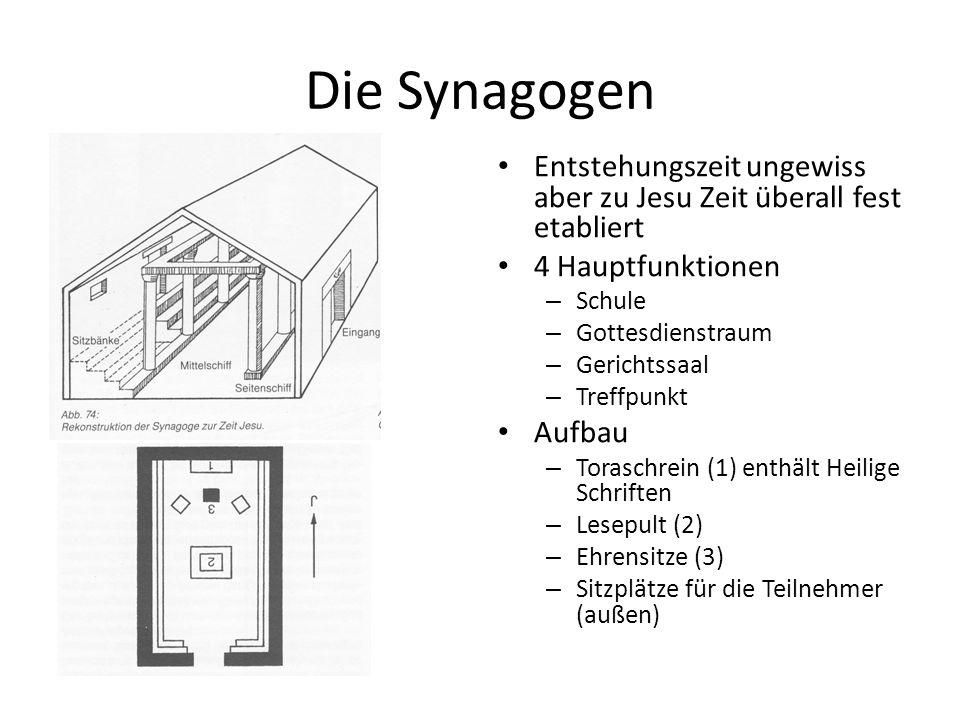 Die Synagogen Entstehungszeit ungewiss aber zu Jesu Zeit überall fest etabliert 4 Hauptfunktionen – Schule – Gottesdienstraum – Gerichtssaal – Treffpu