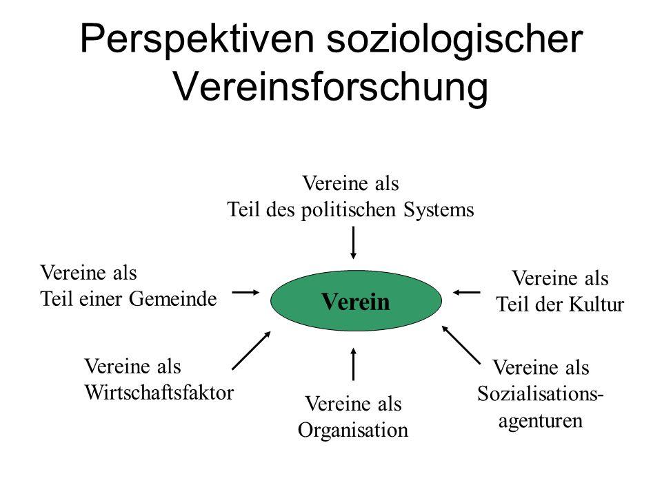 Perspektiven soziologischer Vereinsforschung Verein Vereine als Teil des politischen Systems Vereine als Teil der Kultur Vereine als Sozialisations- a