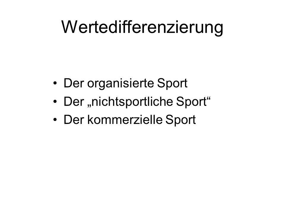 Wertedifferenzierung Der organisierte Sport Der nichtsportliche Sport Der kommerzielle Sport