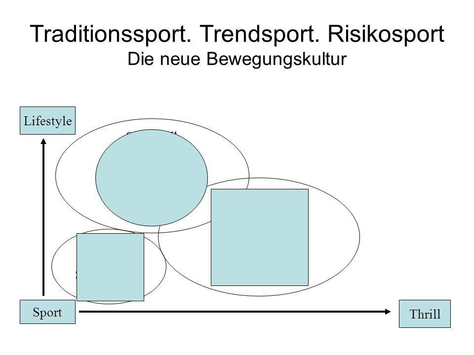 Traditionssport. Trendsport. Risikosport Die neue Bewegungskultur Sport Lifestyle Thrill Fußball Handball Schwimmen Turnen Mountainbiking Kajakfahren