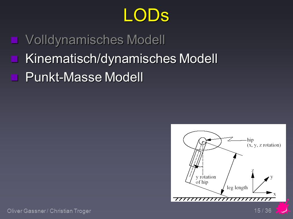 Oliver Gassner / Christian Troger 15 / 36 LODs n Volldynamisches Modell n Kinematisch/dynamisches Modell n Punkt-Masse Modell