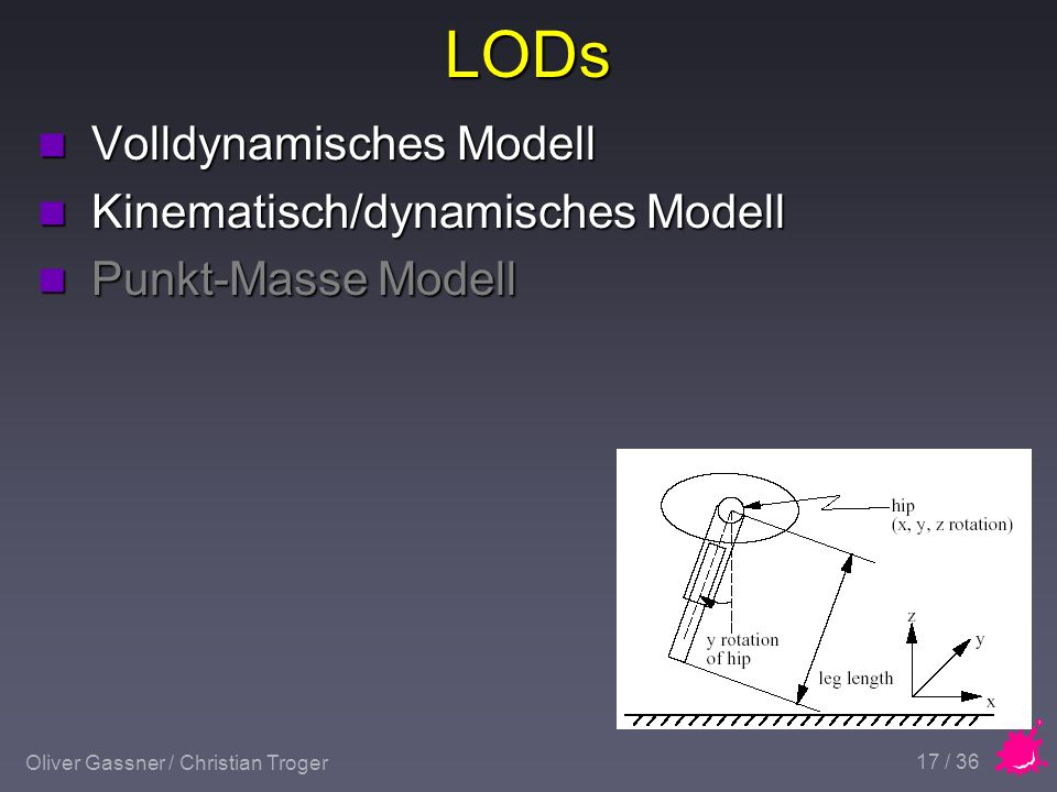 Oliver Gassner / Christian Troger 17 / 36 LODs n Volldynamisches Modell n Kinematisch/dynamisches Modell n Punkt-Masse Modell