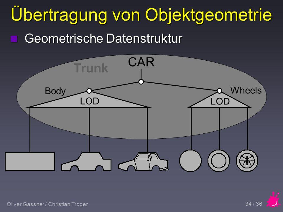 Oliver Gassner / Christian Troger 34 / 36 Übertragung von Objektgeometrie n Geometrische Datenstruktur Trunk LOD CAR Body Wheels