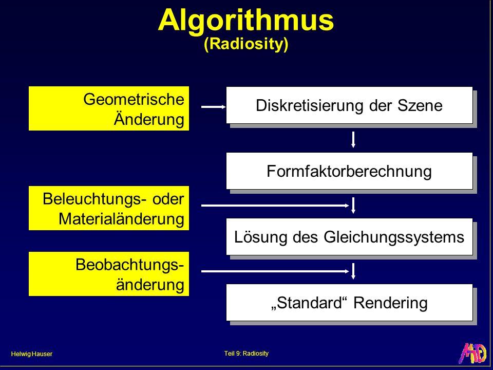 Helwig Hauser Teil 9: Radiosity Algorithmus (Radiosity) Diskretisierung der Szene Formfaktorberechnung Lösung des Gleichungssystems Standard Rendering Geometrische Änderung Beleuchtungs- oder Materialänderung Beobachtungs- änderung