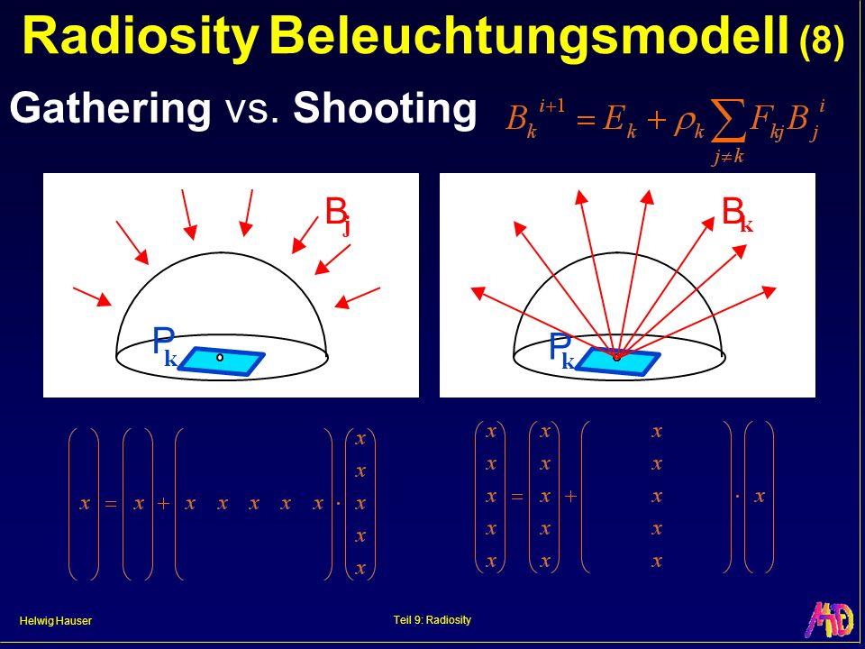Helwig Hauser Teil 9: Radiosity Shooting – Algorithmus 1.Patch mit größter Energie auswählen 2.Eine Formfaktor-Spalte berechnen 3.Radiosity der umgebenden Patches aktualisieren 4.