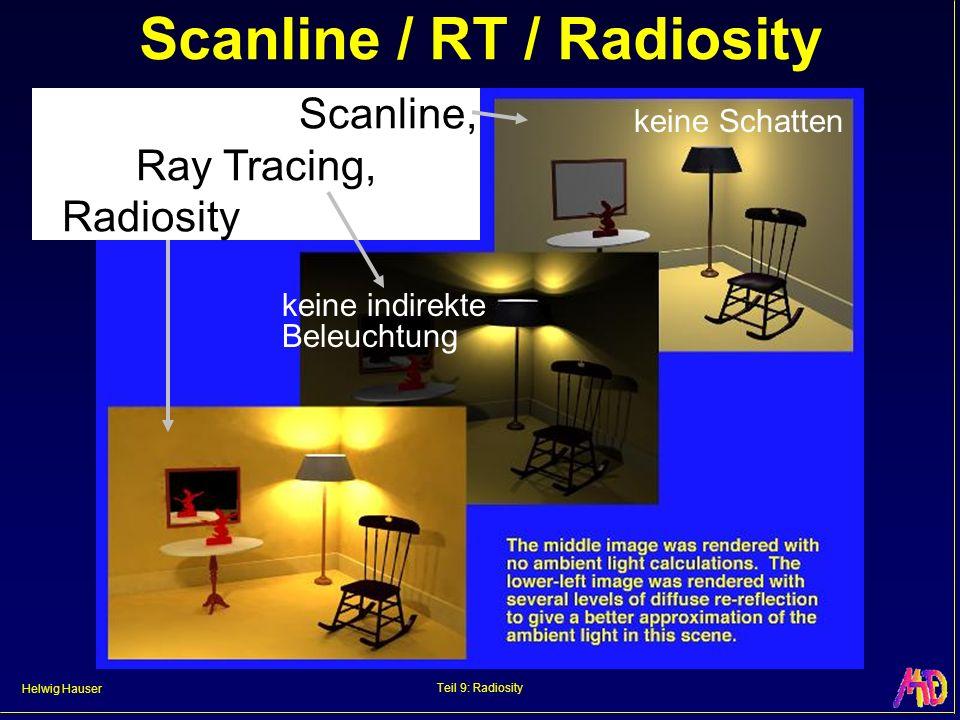 Helwig Hauser Teil 9: Radiosity Radiosity Beleuchtungsmodell (1) B k Radiosity von patch k E k Eigenemmission von patch k F kj B j Beitrag von den anderen patches F kj Form-Faktor, Beitrag v.
