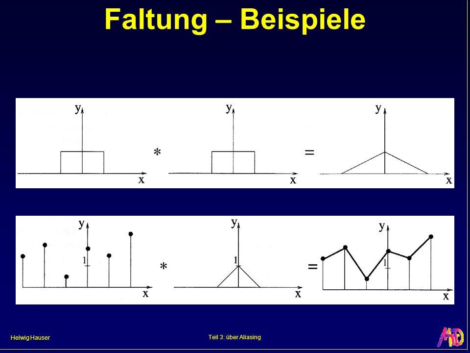 Helwig Hauser Teil 3: über Aliasing Faltung – Beispiele