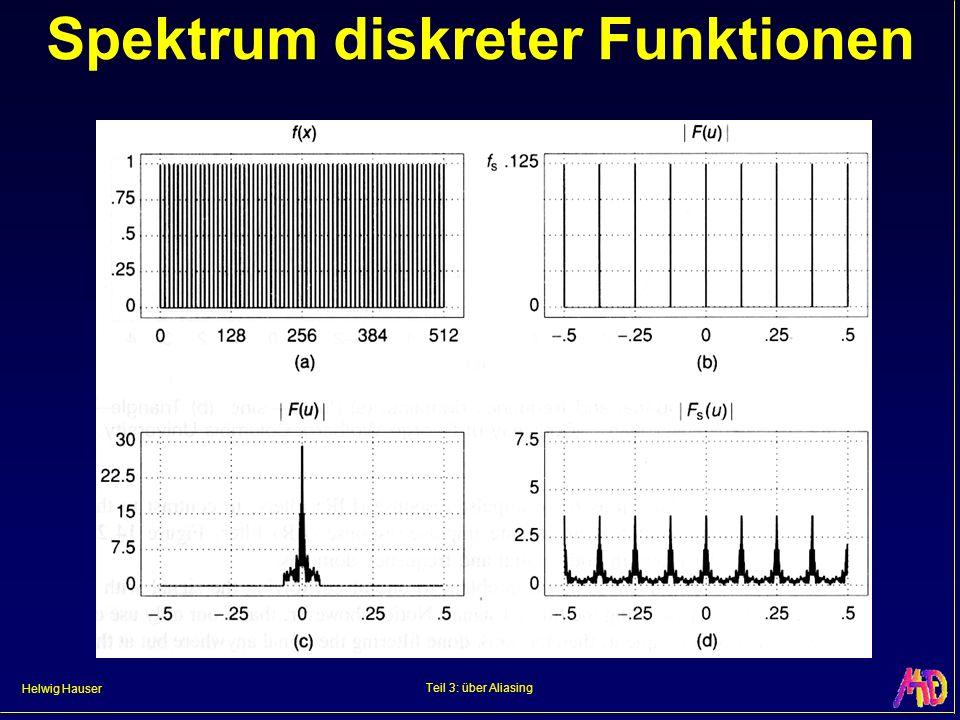 Helwig Hauser Teil 3: über Aliasing Spektrum diskreter Funktionen