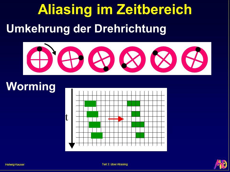 Helwig Hauser Teil 3: über Aliasing Aliasing im Zeitbereich Umkehrung der Drehrichtung Worming