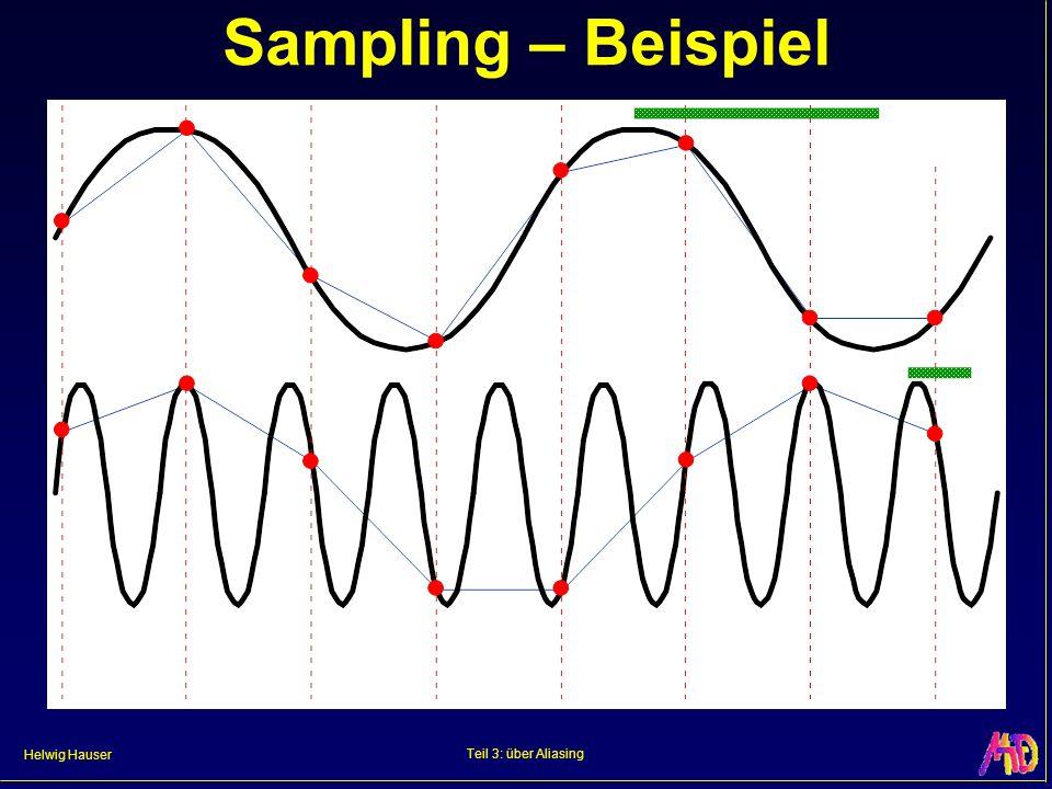 Helwig Hauser Teil 3: über Aliasing Sampling – Beispiel