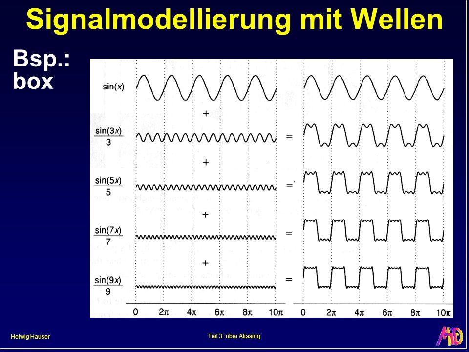 Helwig Hauser Teil 3: über Aliasing Signalmodellierung mit Wellen Bsp.: box