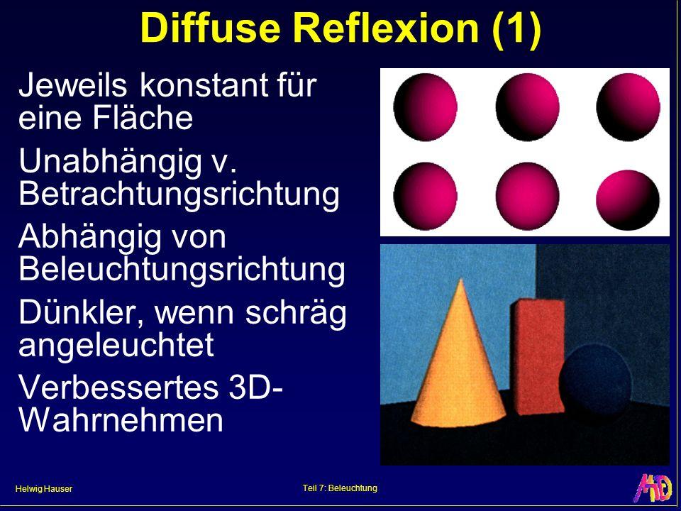 Helwig Hauser Teil 7: Beleuchtung Diffuse Reflexion (1) Jeweils konstant für eine Fläche Unabhängig v. Betrachtungsrichtung Abhängig von Beleuchtungsr
