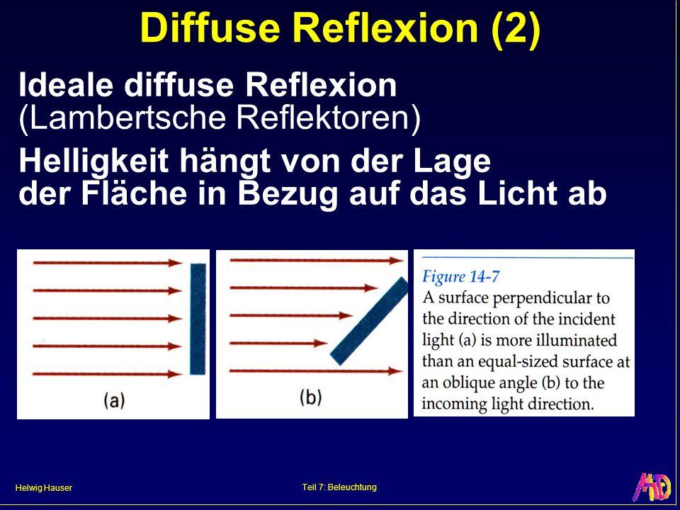 Helwig Hauser Teil 7: Beleuchtung Diffuse Reflexion (2) Ideale diffuse Reflexion (Lambertsche Reflektoren) Helligkeit hängt von der Lage der Fläche in