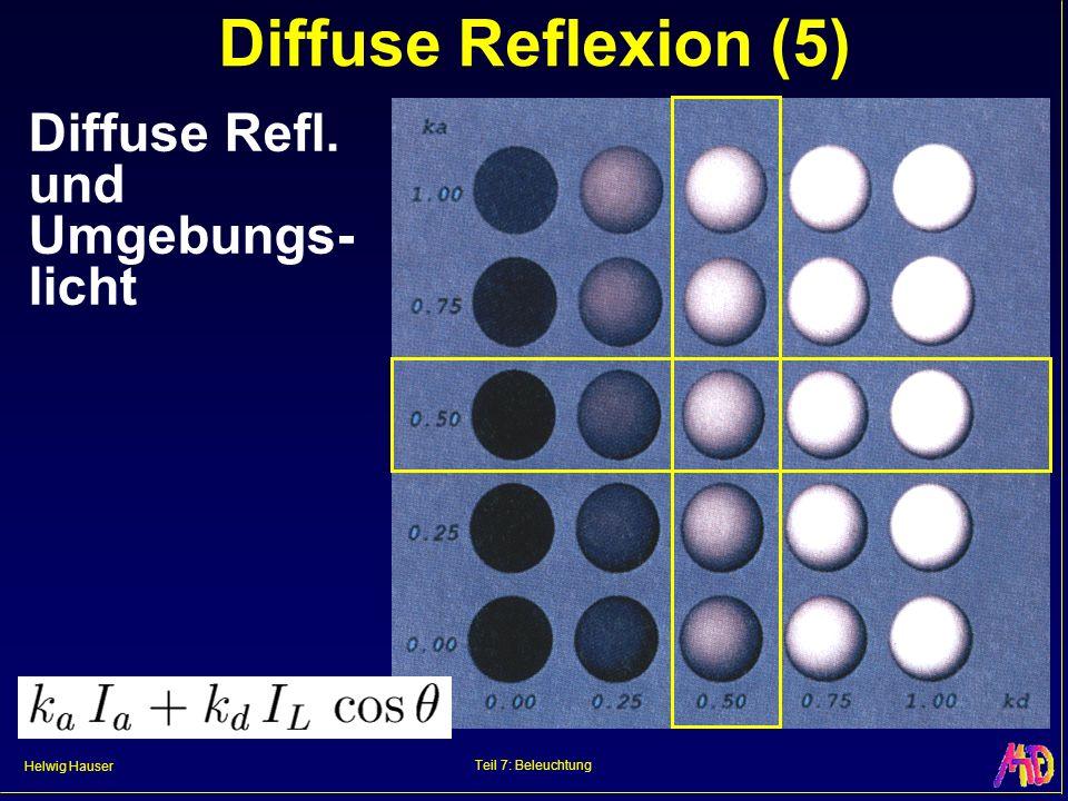 Helwig Hauser Teil 7: Beleuchtung Diffuse Reflexion (5) Diffuse Refl. und Umgebungs- licht