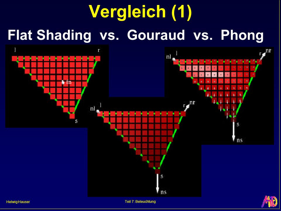 Helwig Hauser Teil 7: Beleuchtung Vergleich (1) Flat Shading vs. Gouraud vs. Phong