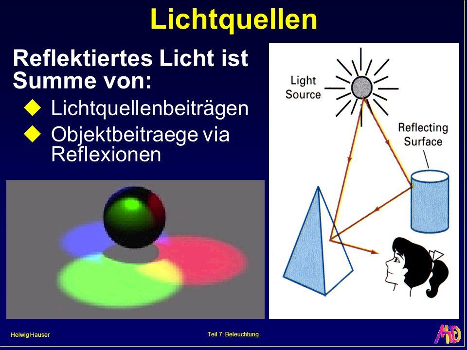 Helwig Hauser Teil 7: Beleuchtung Lichtquellen Reflektiertes Licht ist Summe von: Lichtquellenbeiträgen Objektbeitraege via Reflexionen