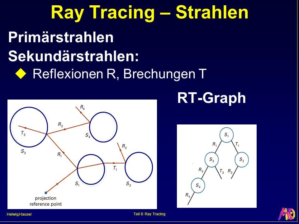 Helwig Hauser Teil 8: Ray Tracing Ray Tracing – Strahlen Primärstrahlen Sekundärstrahlen: Reflexionen R, Brechungen T RT-Graph