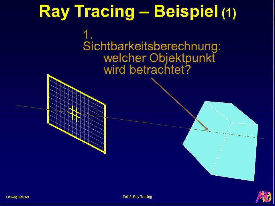 Helwig Hauser Teil 8: Ray Tracing Ray Tracing – Beispiel (1) 1. Sichtbarkeitsberechnung: welcher Objektpunkt wird betrachtet?