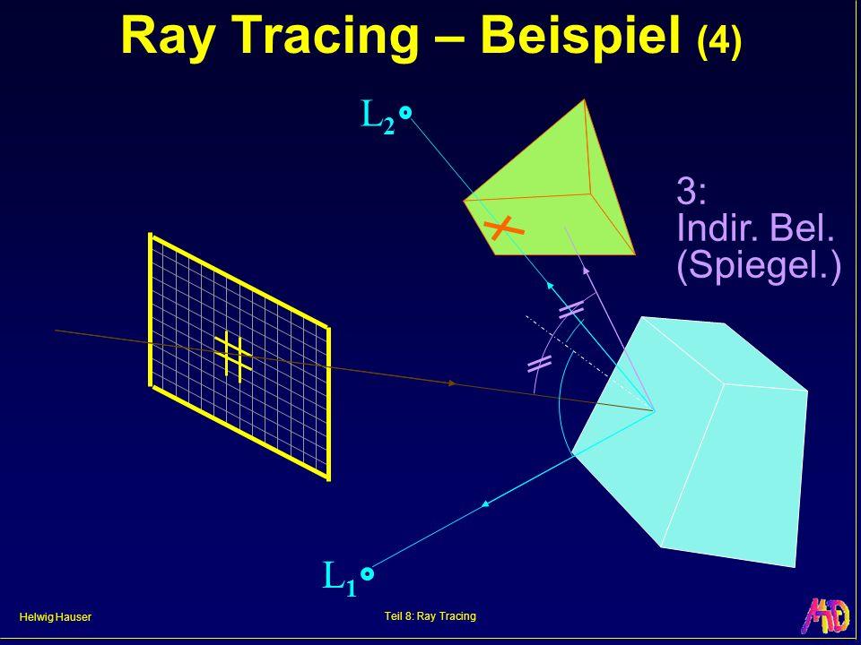 Helwig Hauser Teil 8: Ray Tracing Ray Tracing – Beispiel (4) 3: Indir. Bel. (Spiegel.) L2L2 L1L1