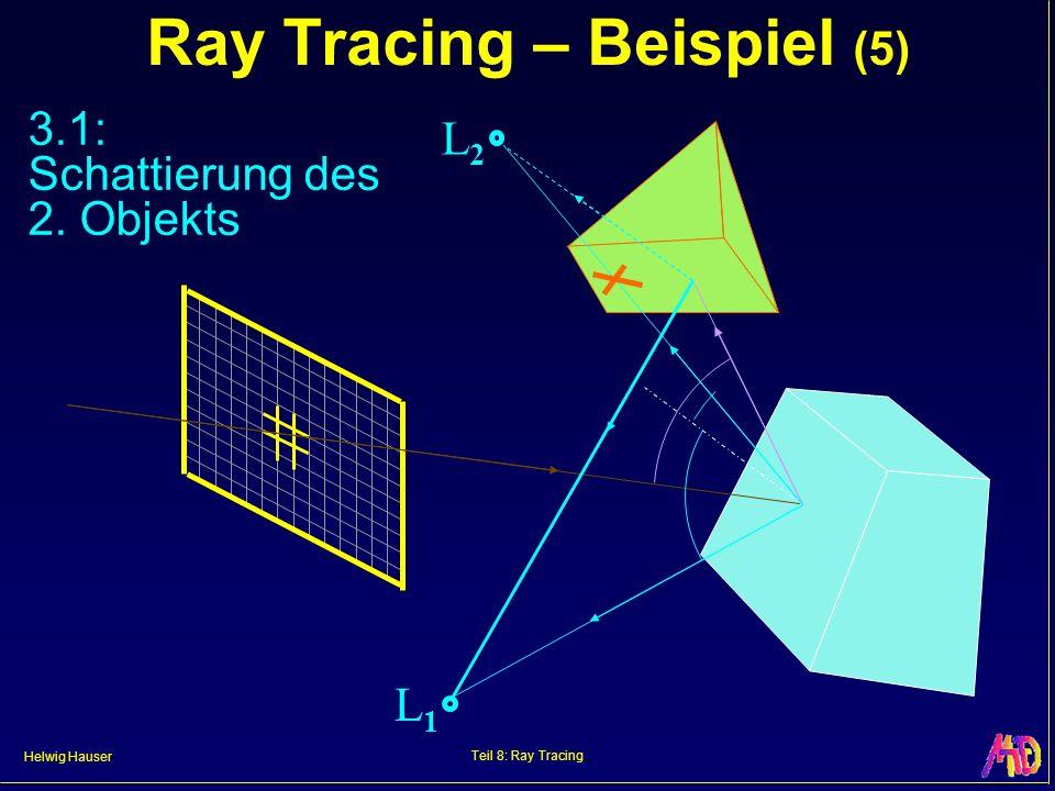 Helwig Hauser Teil 8: Ray Tracing Ray Tracing – Beispiel (5) 3.1: Schattierung des 2. Objekts L2L2 L1L1