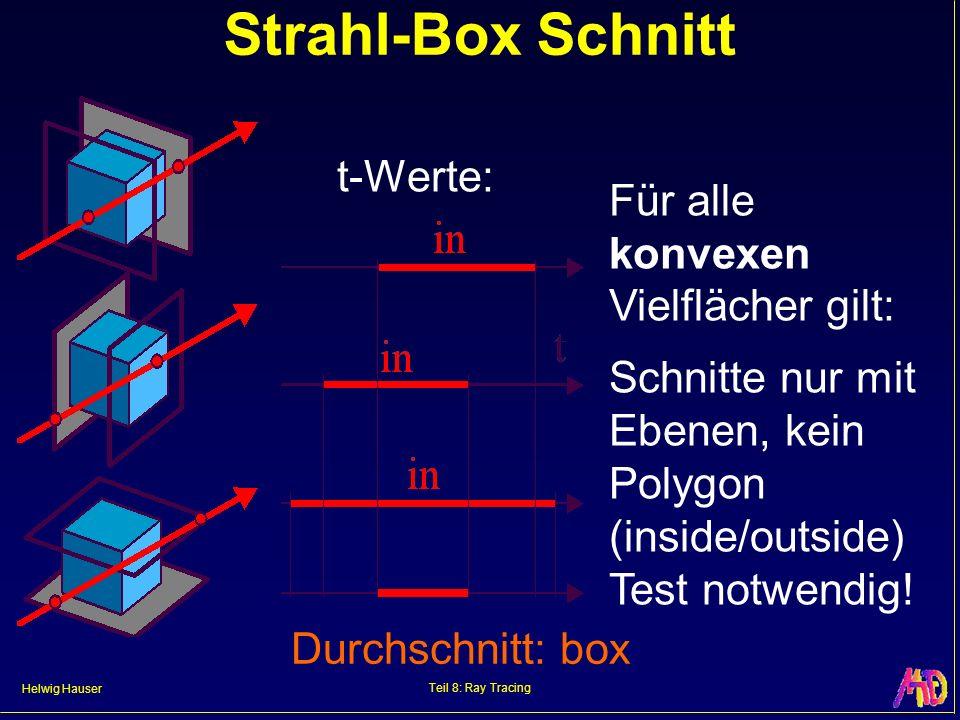 Helwig Hauser Teil 8: Ray Tracing Strahl-Box Schnitt t-Werte: Durchschnitt: box Für alle konvexen Vielflächer gilt: Schnitte nur mit Ebenen, kein Poly