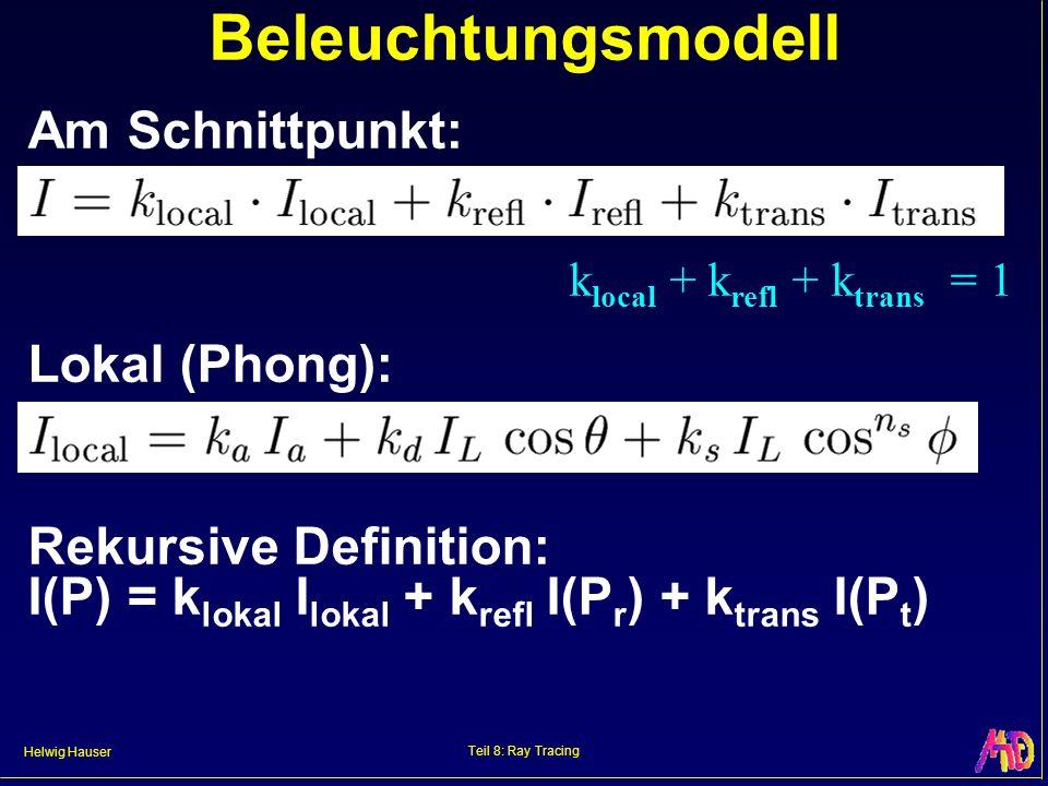Helwig Hauser Teil 8: Ray Tracing Beleuchtungsmodell Am Schnittpunkt: Lokal (Phong): Rekursive Definition: I(P) = k lokal I lokal + k refl I(P r ) + k
