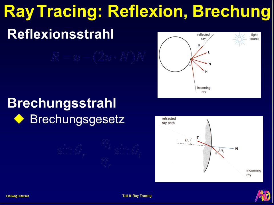 Helwig Hauser Teil 8: Ray Tracing Ray Tracing: Reflexion, Brechung Reflexionsstrahl Brechungsstrahl Brechungsgesetz