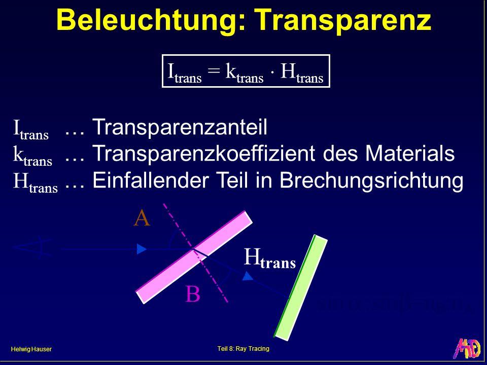 Helwig Hauser Teil 8: Ray Tracing Beleuchtung: Transparenz H trans A B sin :sin =n B :n A I trans … Transparenzanteil k trans … Transparenzkoeffizient