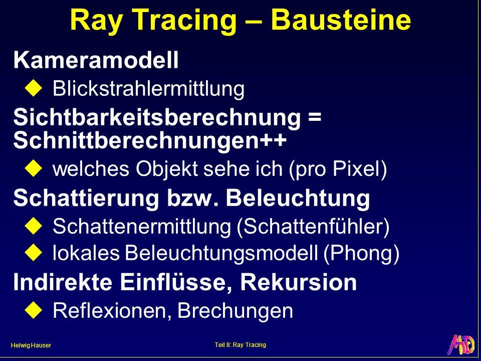 Helwig Hauser Teil 8: Ray Tracing Ray Tracing – Bausteine Kameramodell Blickstrahlermittlung Sichtbarkeitsberechnung = Schnittberechnungen++ welches O